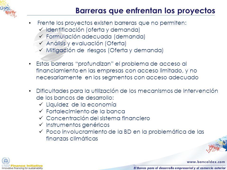 Barreras que enfrentan los proyectos