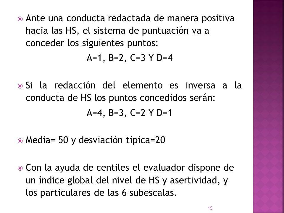 Ante una conducta redactada de manera positiva hacia las HS, el sistema de puntuación va a conceder los siguientes puntos: