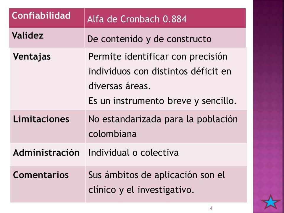 Confiabilidad Alfa de Cronbach 0.884. Validez. De contenido y de constructo. Ventajas.