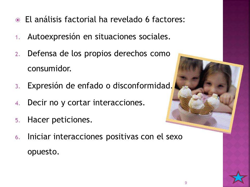 El análisis factorial ha revelado 6 factores: