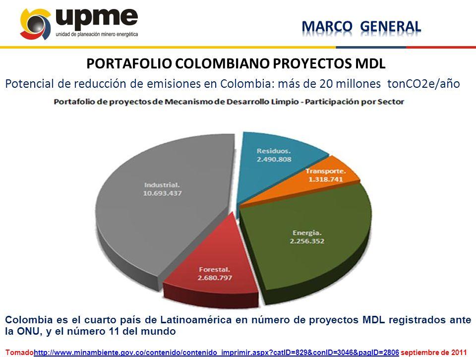 PORTAFOLIO COLOMBIANO PROYECTOS MDL