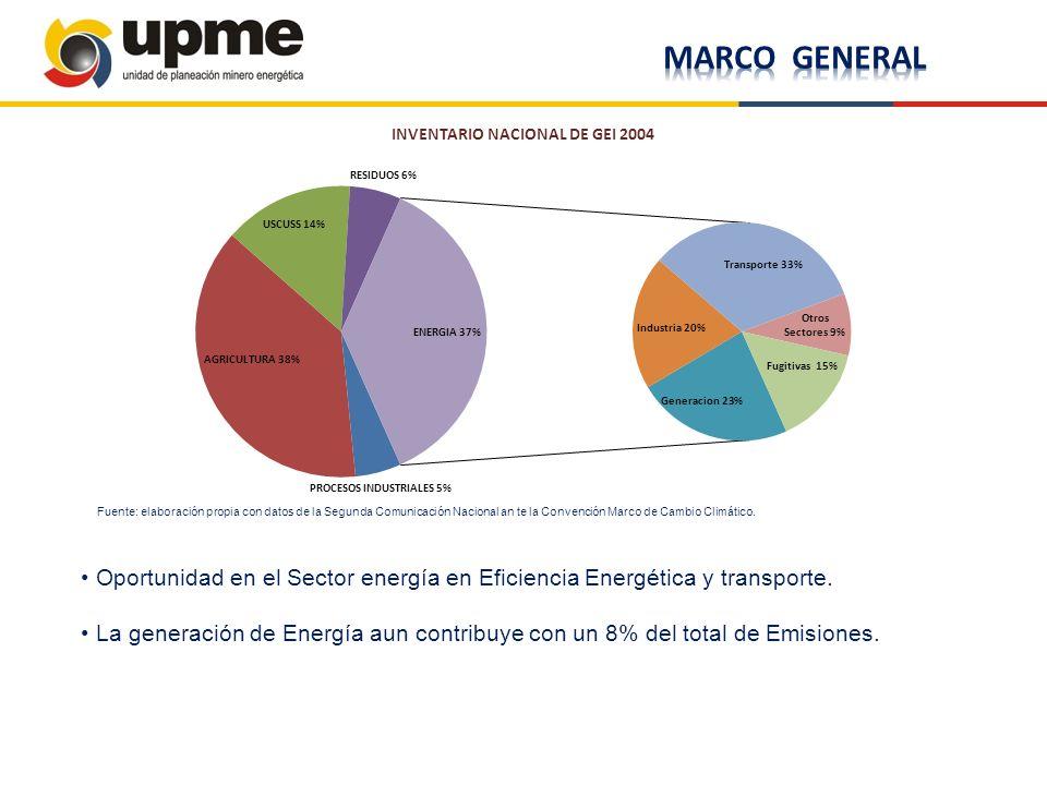 MARCO GENERALFuente: elaboración propia con datos de la Segunda Comunicación Nacional an te la Convención Marco de Cambio Climático.