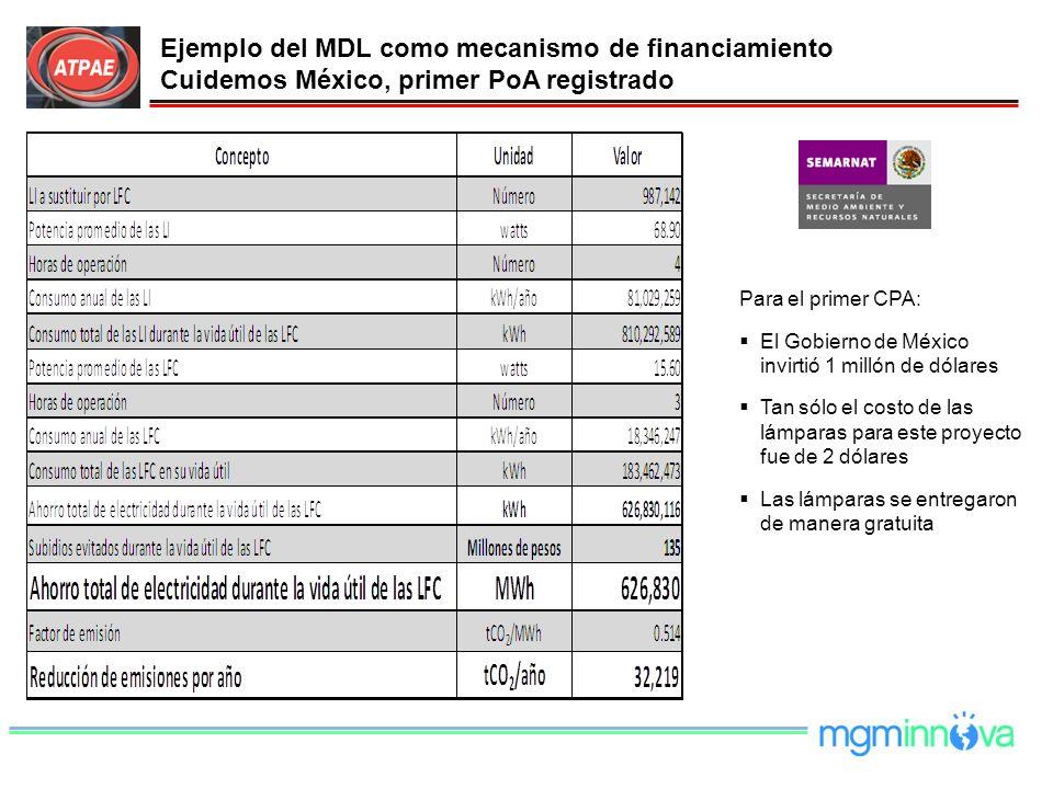 Ejemplo del MDL como mecanismo de financiamiento