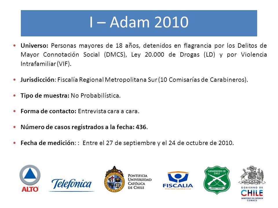 I – Adam 2010