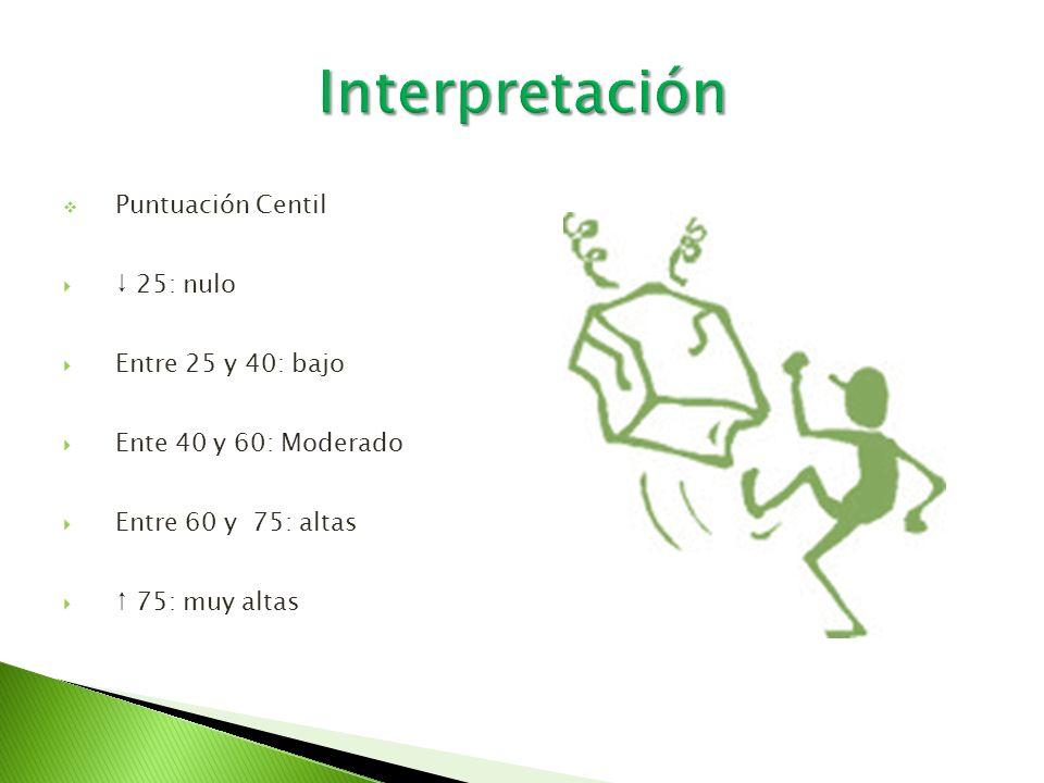 Interpretación Puntuación Centil ↓ 25: nulo Entre 25 y 40: bajo
