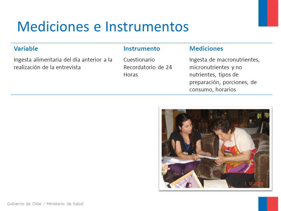Mediciones e Instrumentos