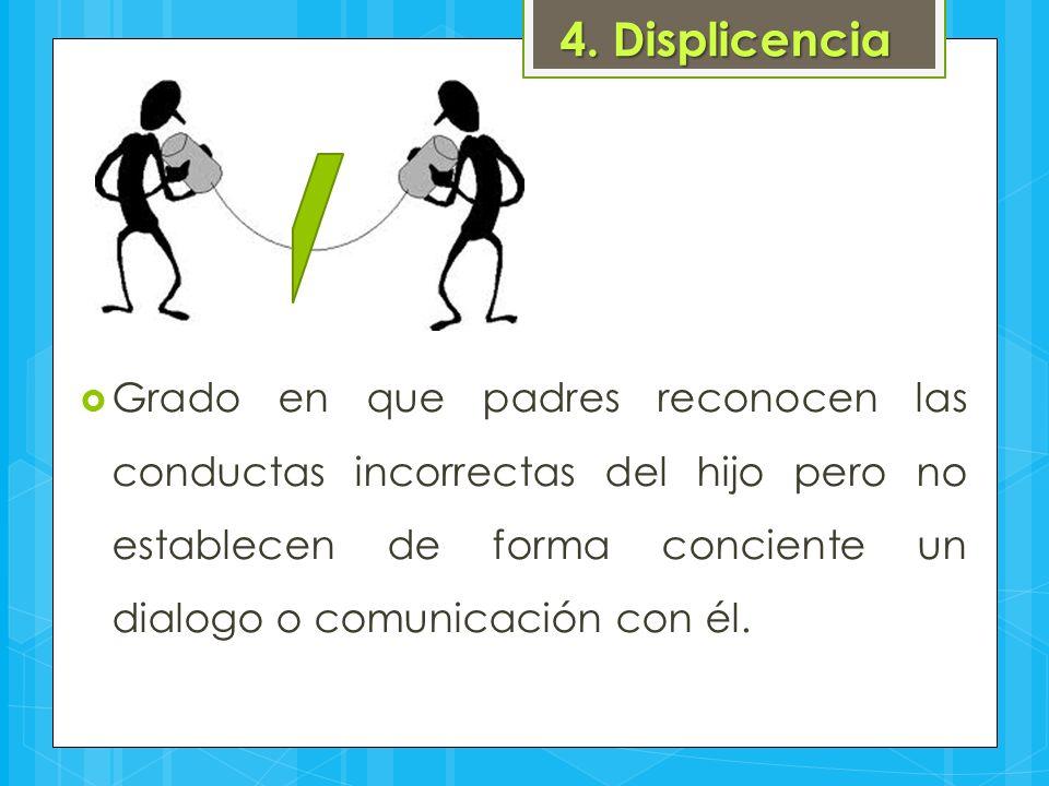 4. Displicencia