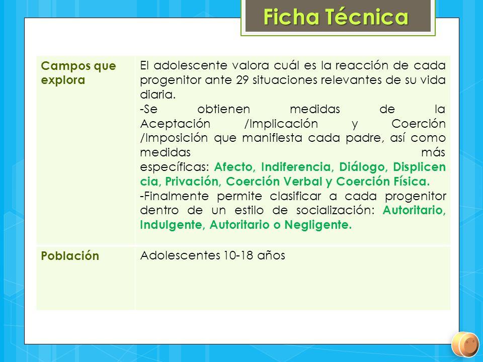 Ficha Técnica Campos que explora