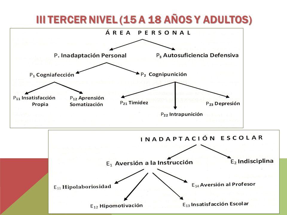 Iii Tercer Nivel (15 a 18 años y adultos)