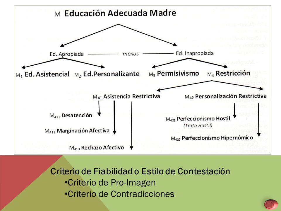 Criterio de Fiabilidad o Estilo de Contestación