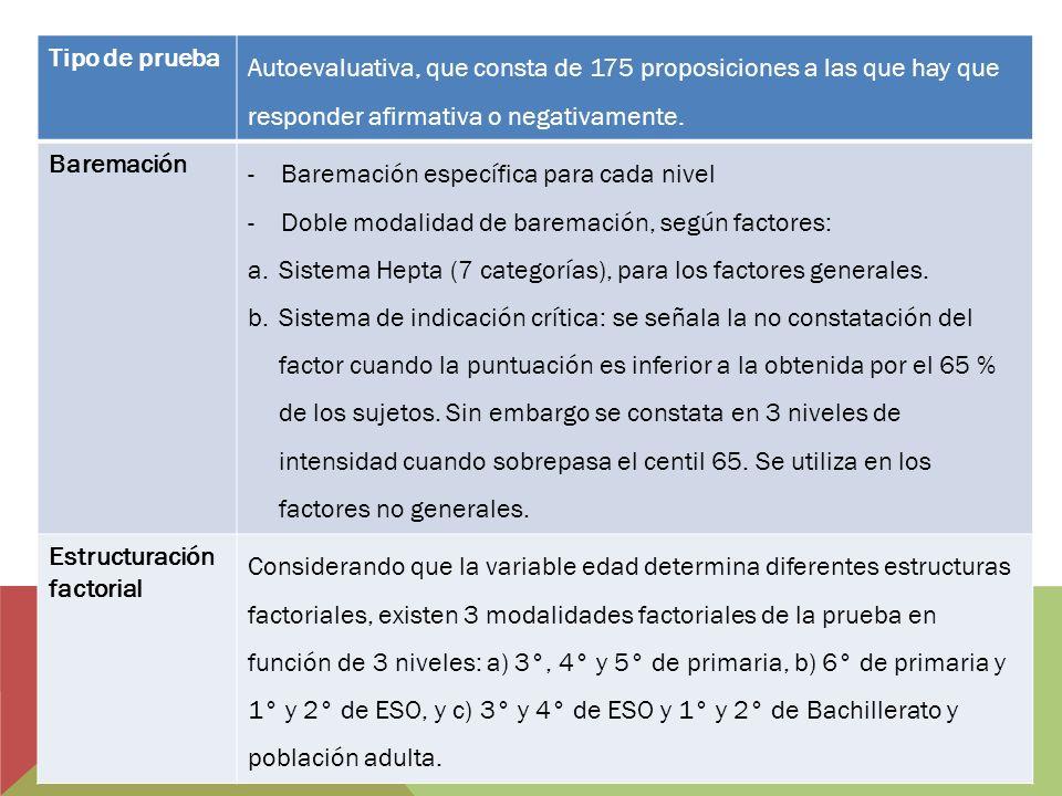 Tipo de prueba Autoevaluativa, que consta de 175 proposiciones a las que hay que responder afirmativa o negativamente.