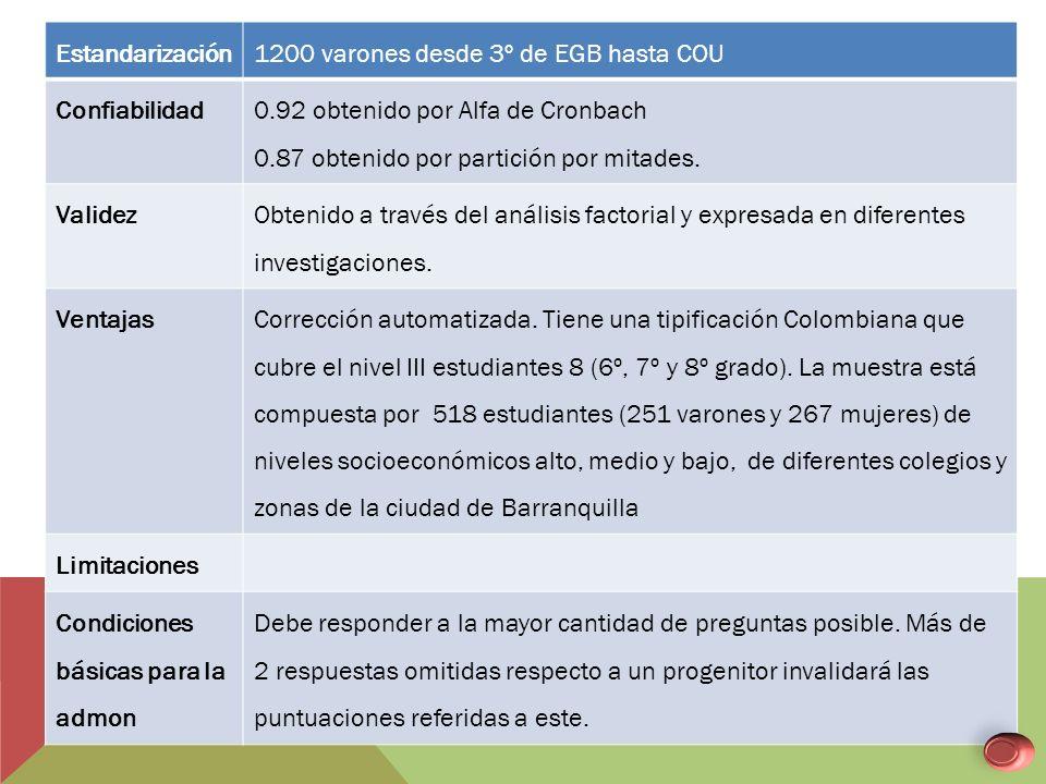 Estandarización 1200 varones desde 3º de EGB hasta COU. Confiabilidad. 0.92 obtenido por Alfa de Cronbach.