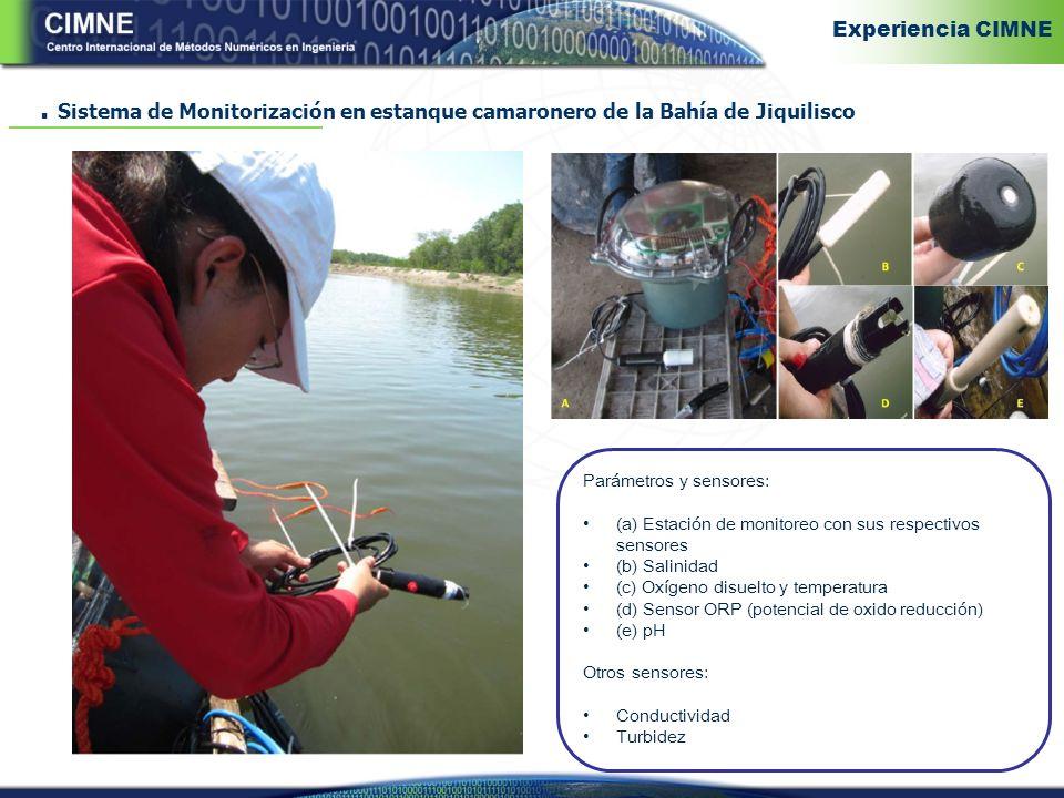 Experiencia CIMNE . Sistema de Monitorización en estanque camaronero de la Bahía de Jiquilisco. Parámetros y sensores: