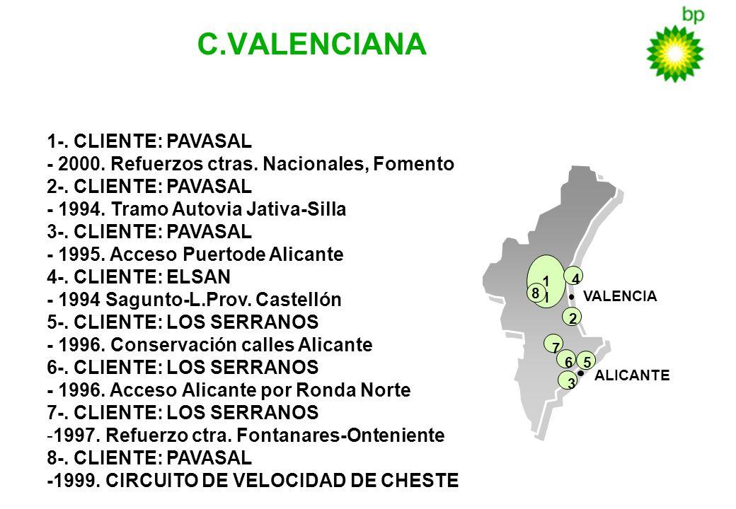 C.VALENCIANA 1-. CLIENTE: PAVASAL