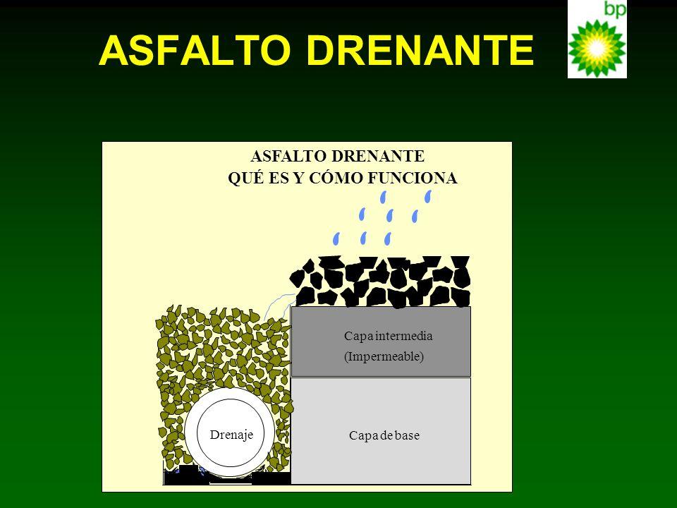 ASFALTO DRENANTE ASFALTO DRENANTE QUÉ ES Y CÓMO FUNCIONA