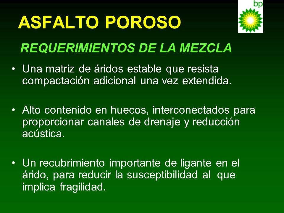 ASFALTO POROSO REQUERIMIENTOS DE LA MEZCLA
