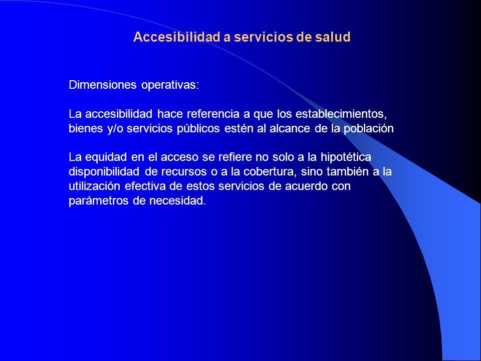 Accesibilidad a servicios de salud