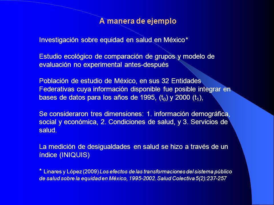A manera de ejemplo Investigación sobre equidad en salud en México*
