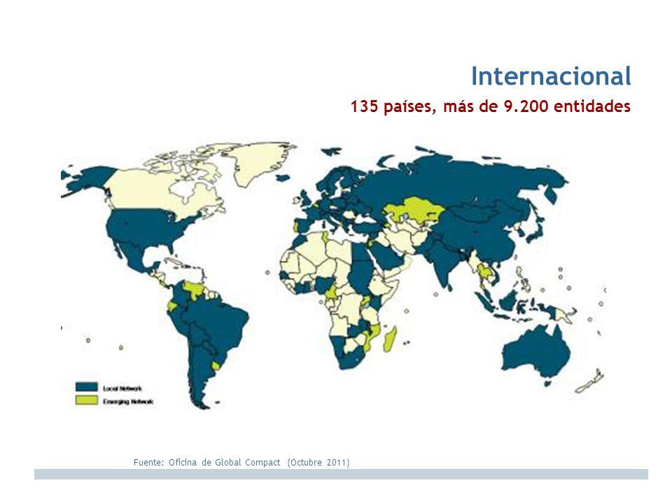 Internacional 135 países, más de 9.200 entidades