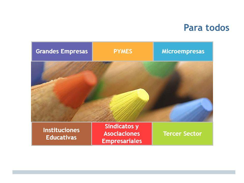 Instituciones Educativas Sindicatos y Asociaciones Empresariales