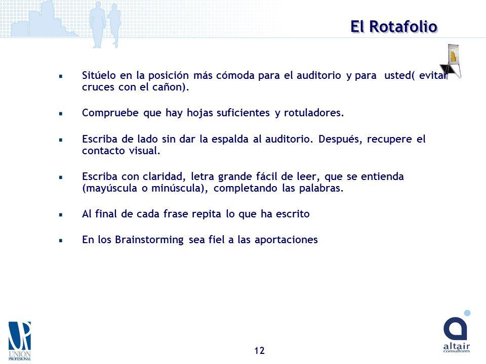 El Rotafolio Sitúelo en la posición más cómoda para el auditorio y para usted( evitar cruces con el cañon).