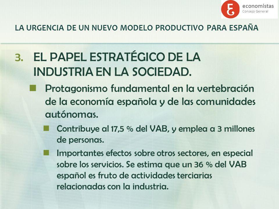 LA URGENCIA DE UN NUEVO MODELO PRODUCTIVO PARA ESPAÑA