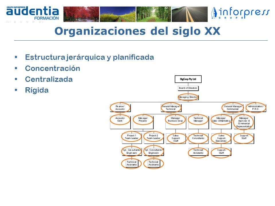 Organizaciones del siglo XX