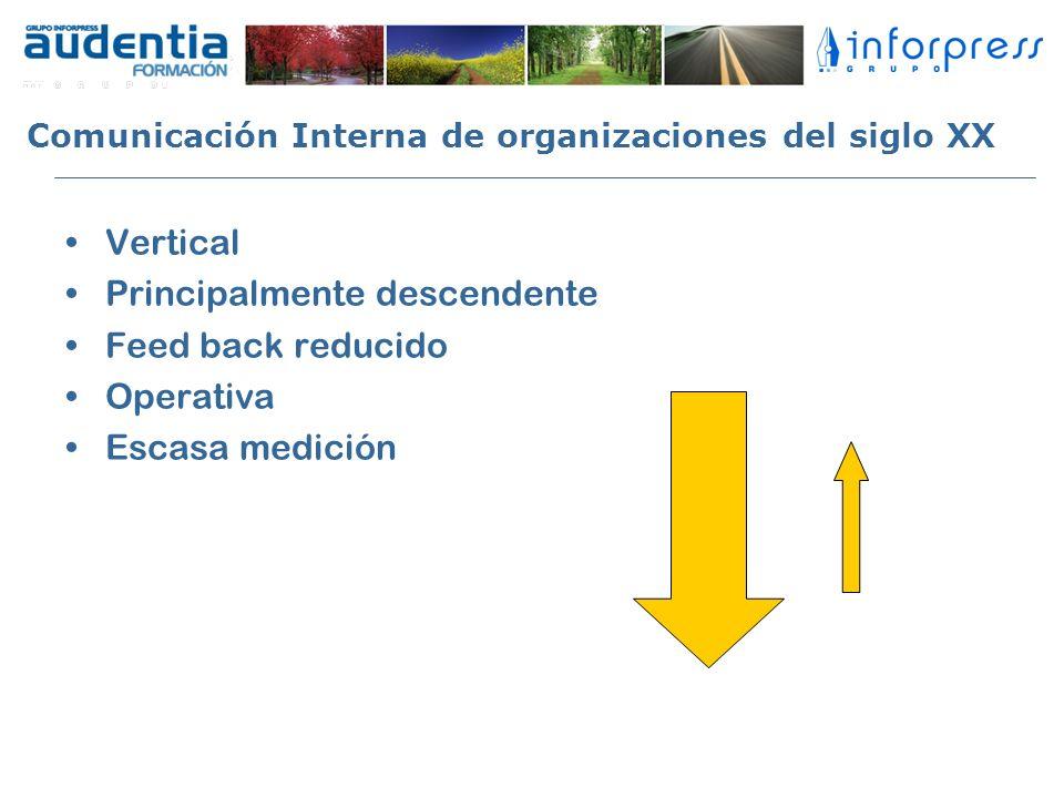 Comunicación Interna de organizaciones del siglo XX