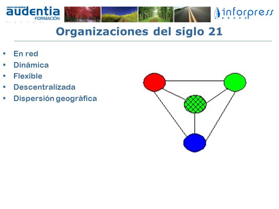 Organizaciones del siglo 21