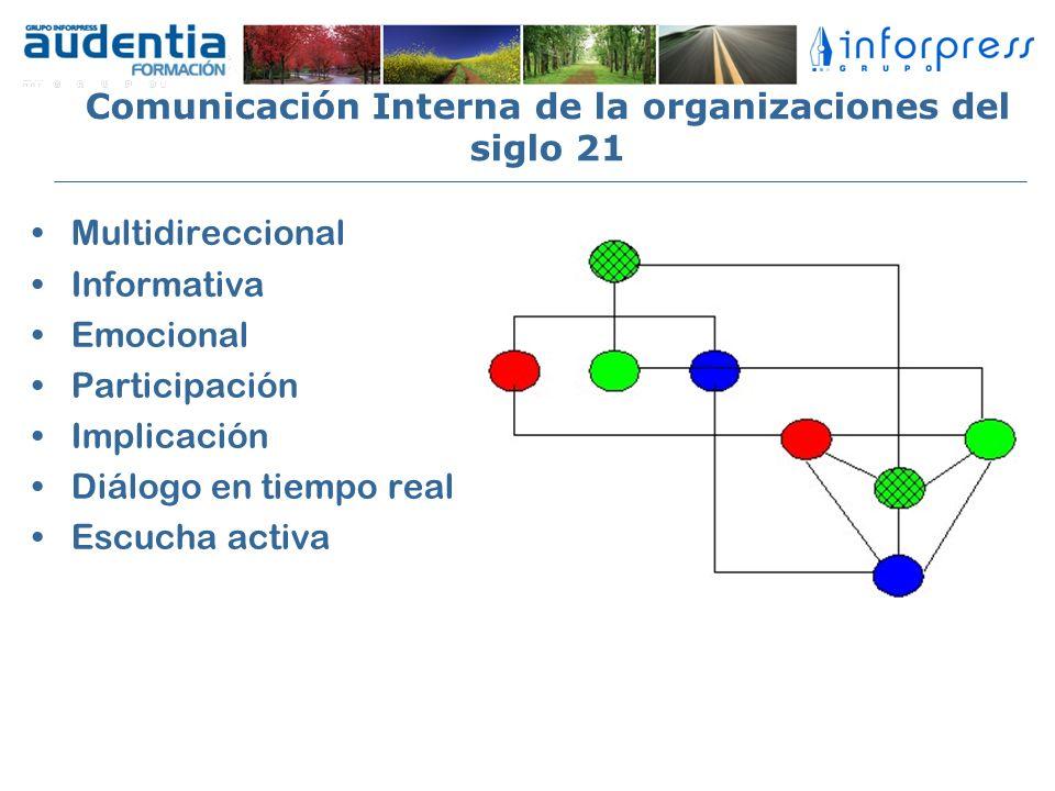 Comunicación Interna de la organizaciones del siglo 21