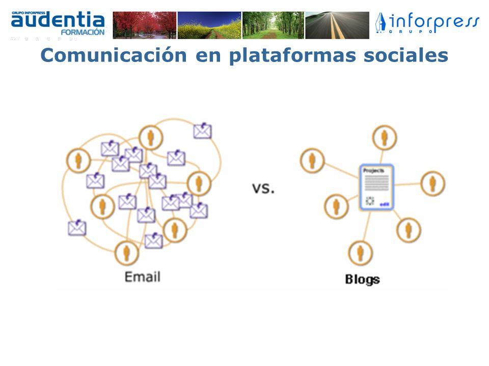 Comunicación en plataformas sociales