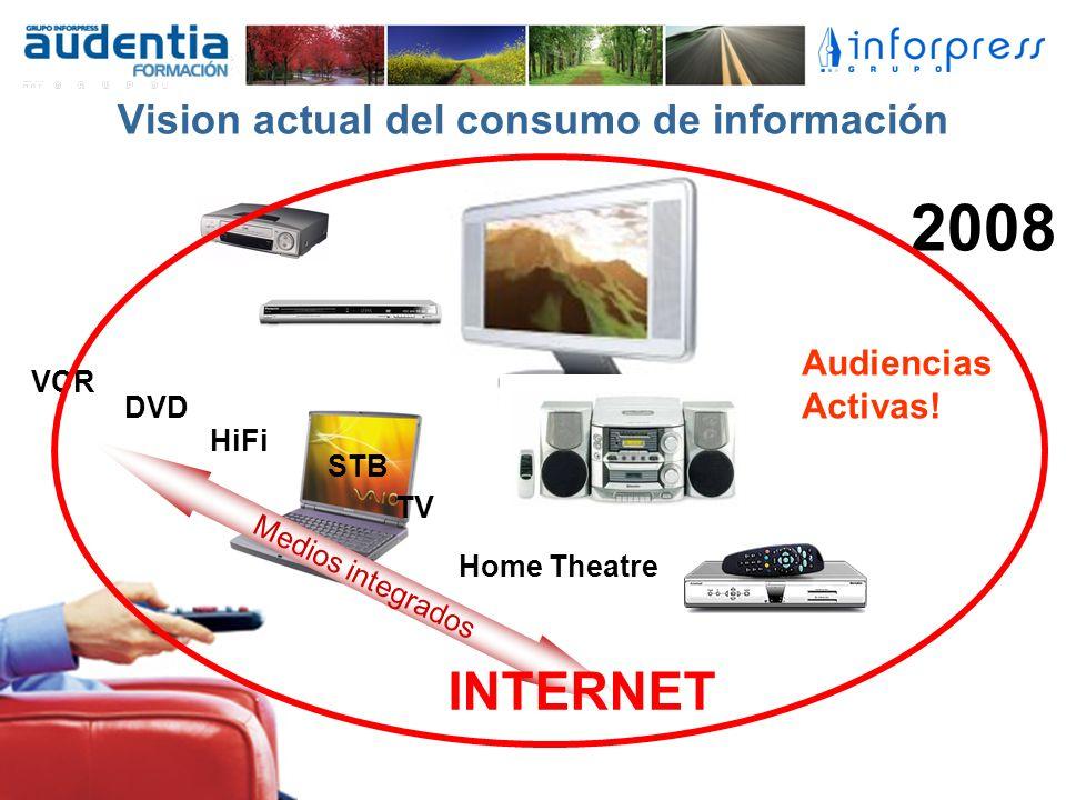 Vision actual del consumo de información