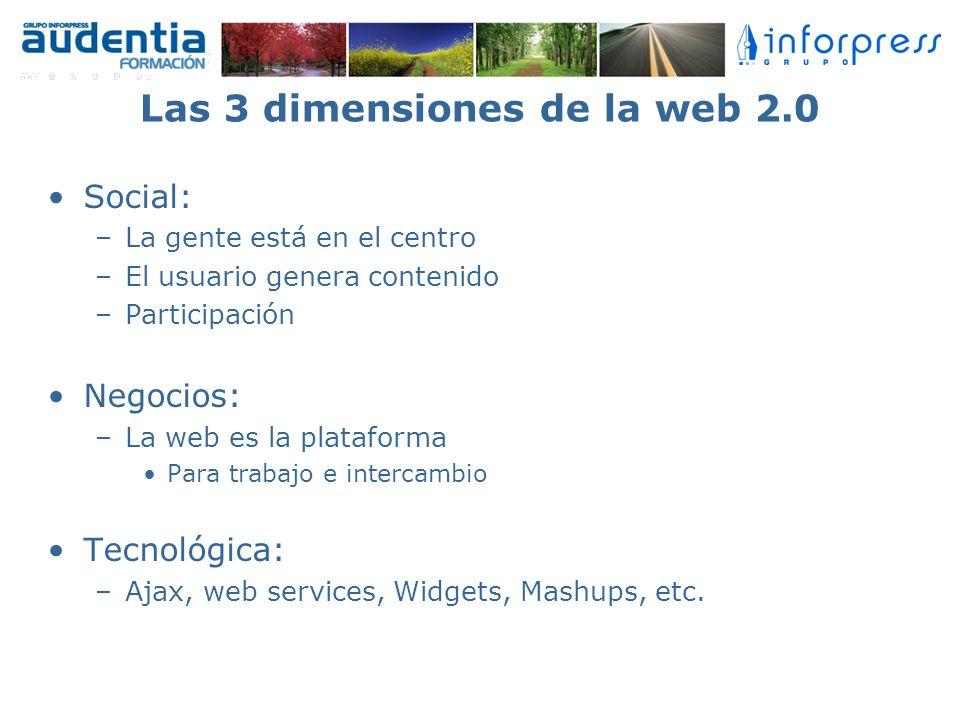Las 3 dimensiones de la web 2.0