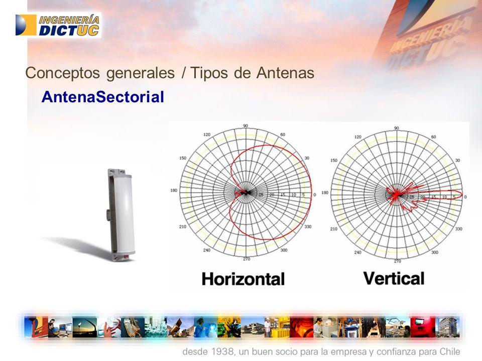 Conceptos generales / Tipos de Antenas