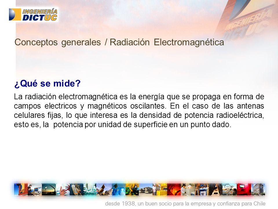 Conceptos generales / Radiación Electromagnética