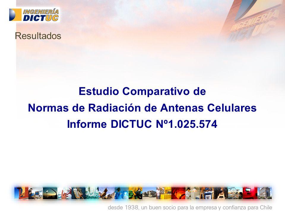 Estudio Comparativo de Normas de Radiación de Antenas Celulares