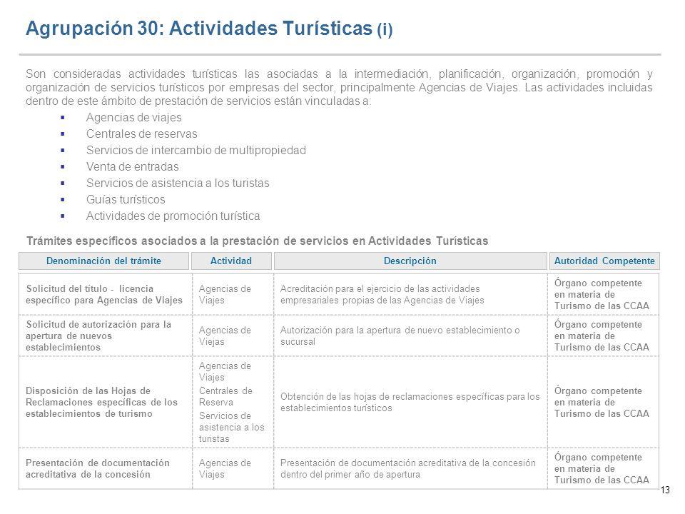 Agrupación 30: Actividades Turísticas (i)