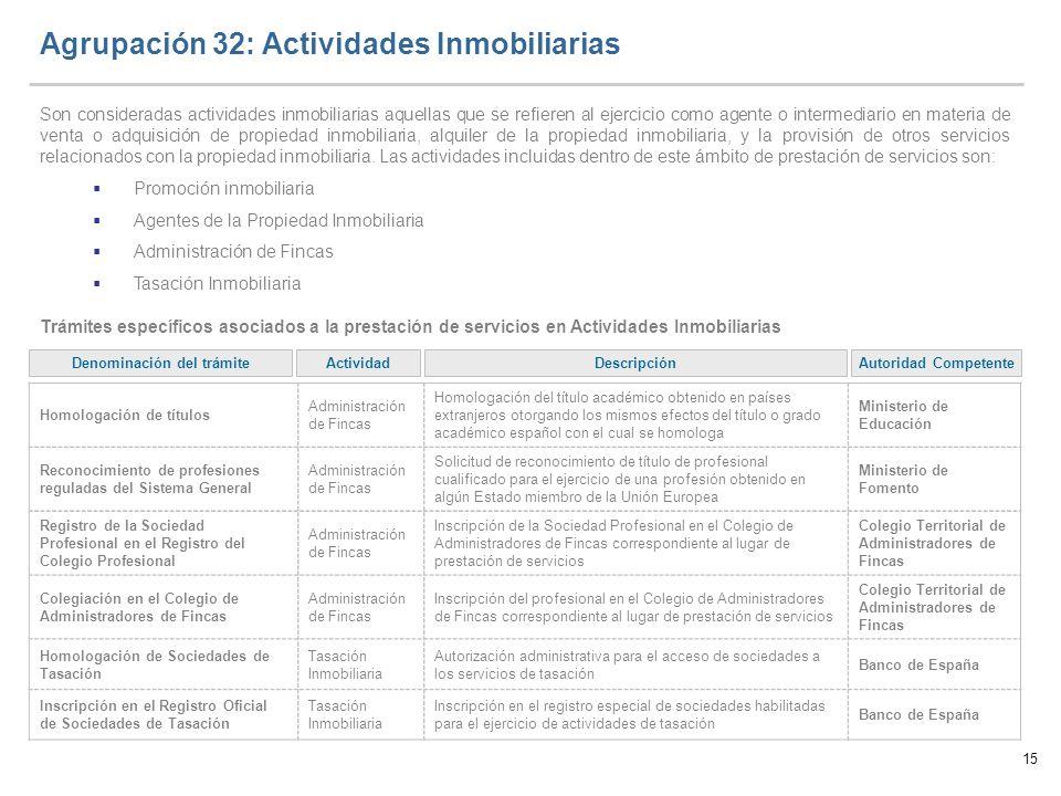 Agrupación 32: Actividades Inmobiliarias
