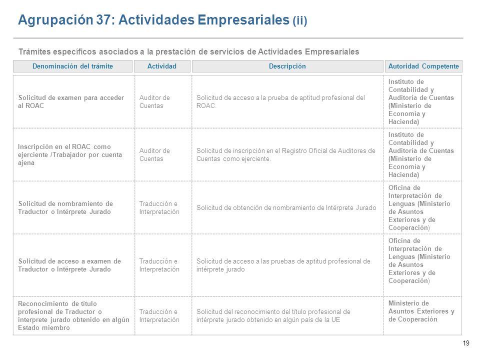 Agrupación 37: Actividades Empresariales (ii)