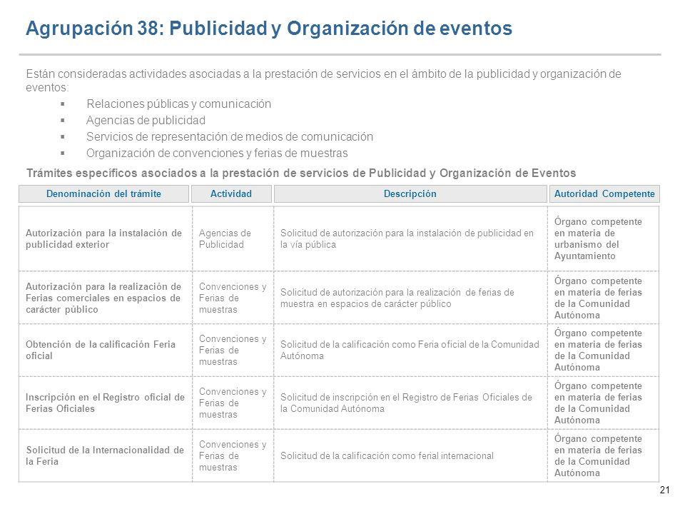 Agrupación 38: Publicidad y Organización de eventos