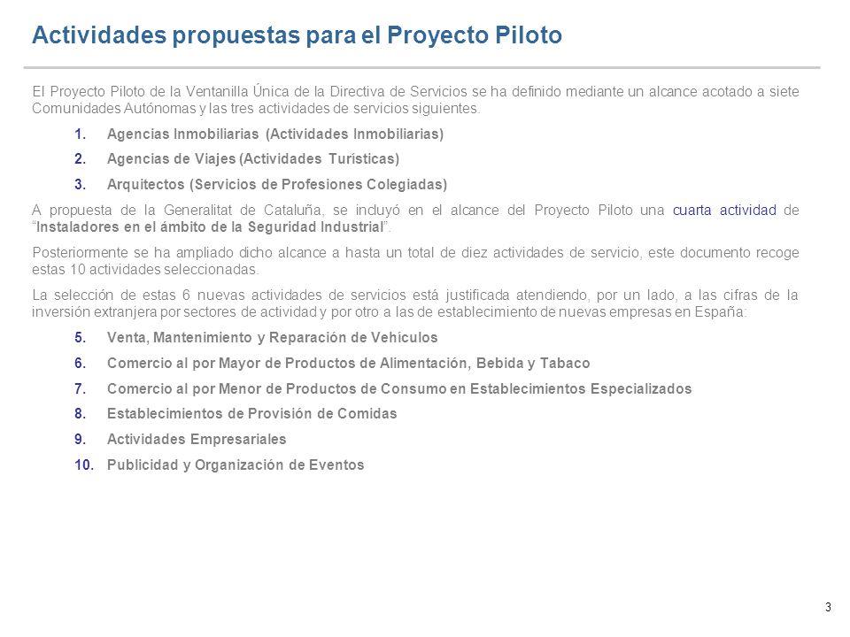 Actividades propuestas para el Proyecto Piloto