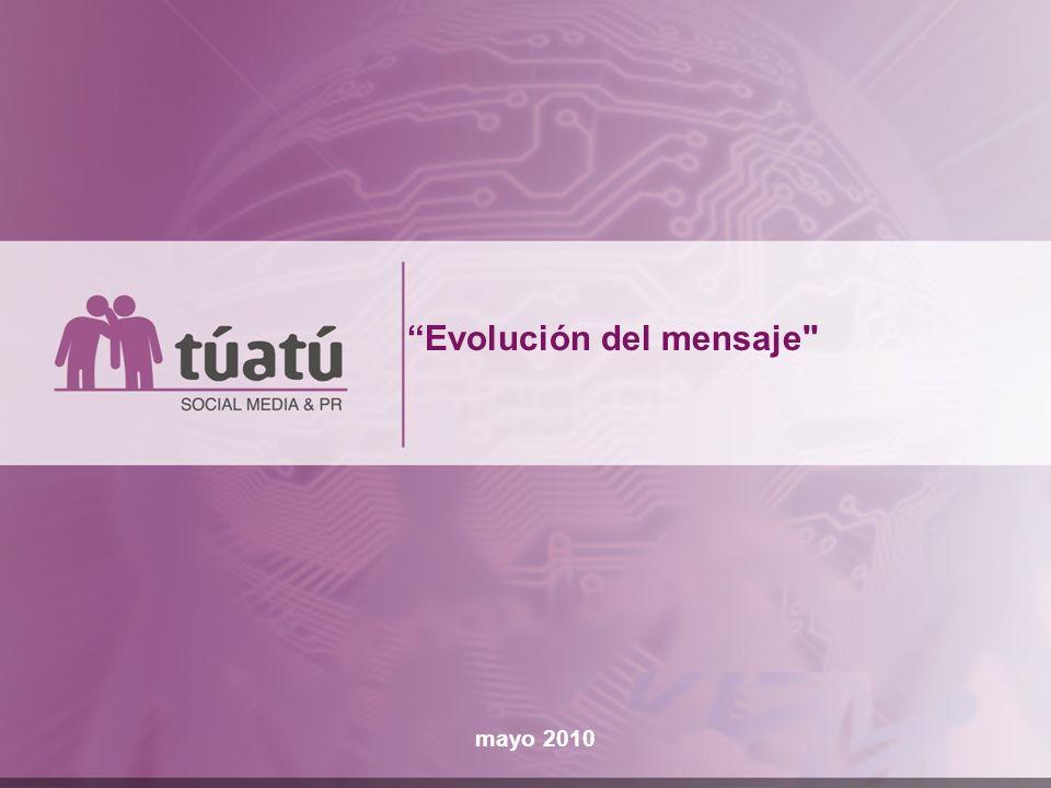 Evolución del mensaje