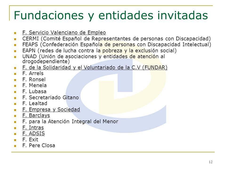 Fundaciones y entidades invitadas
