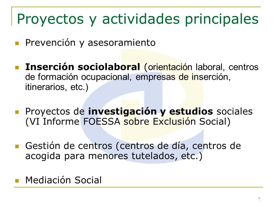 Proyectos y actividades principales