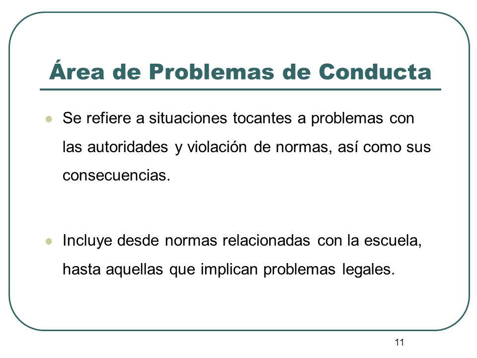Área de Problemas de Conducta