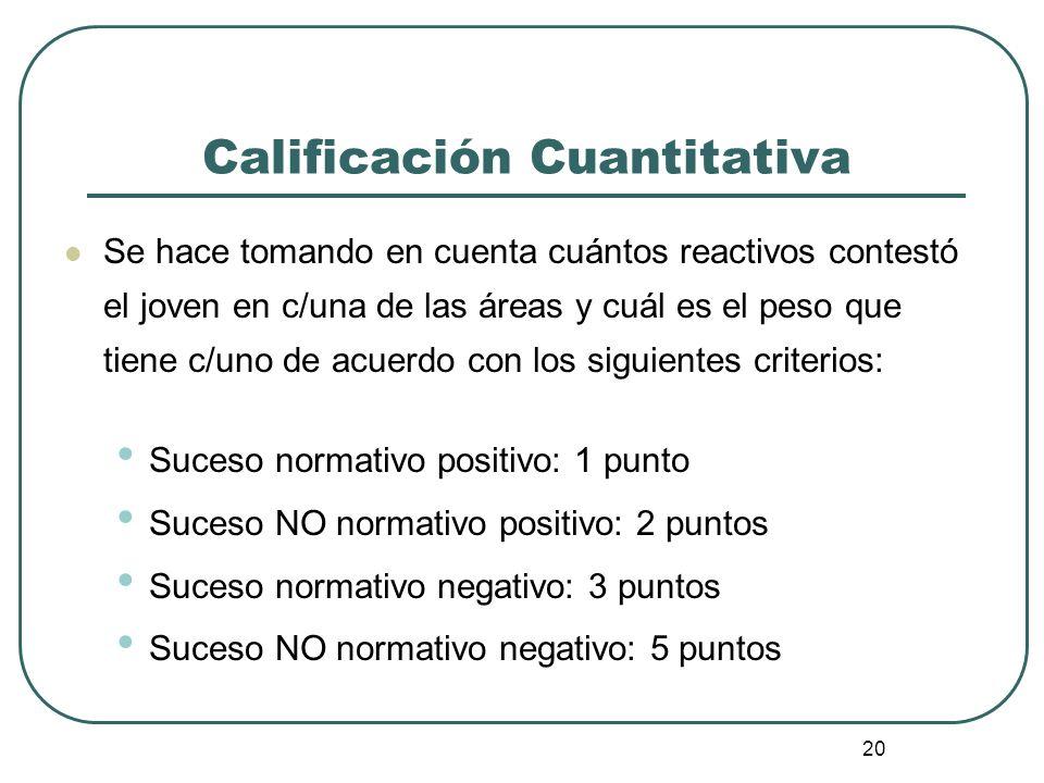 Calificación Cuantitativa