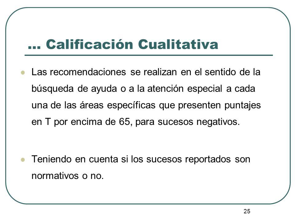 … Calificación Cualitativa