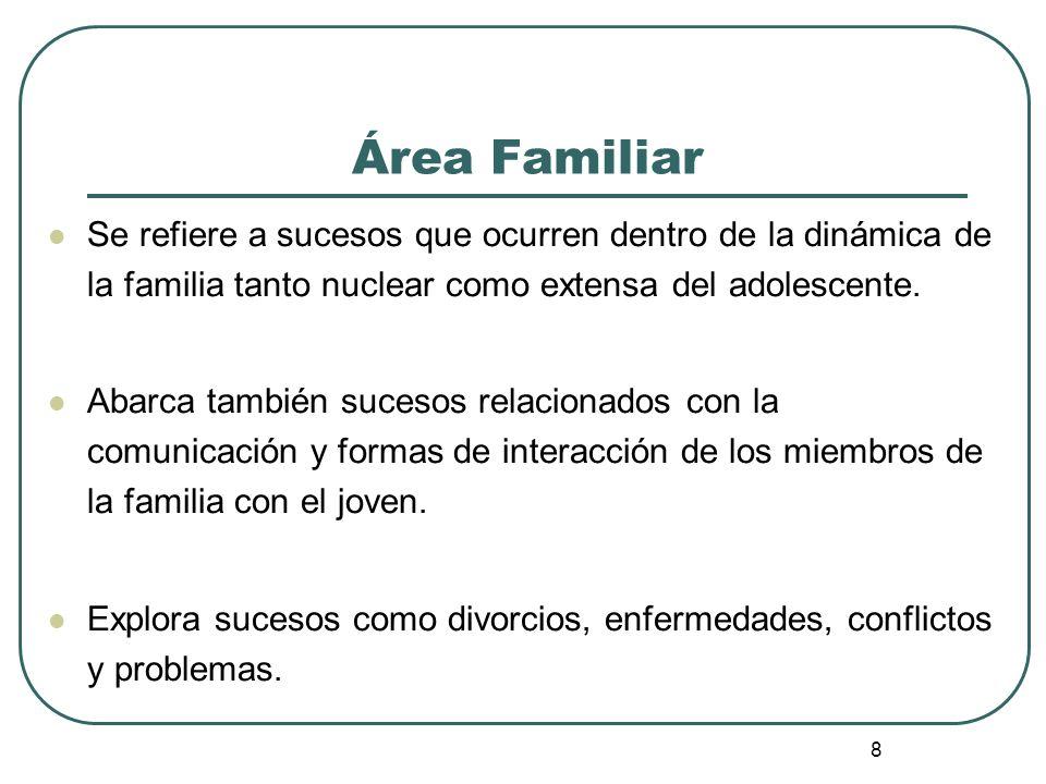 Área Familiar Se refiere a sucesos que ocurren dentro de la dinámica de la familia tanto nuclear como extensa del adolescente.