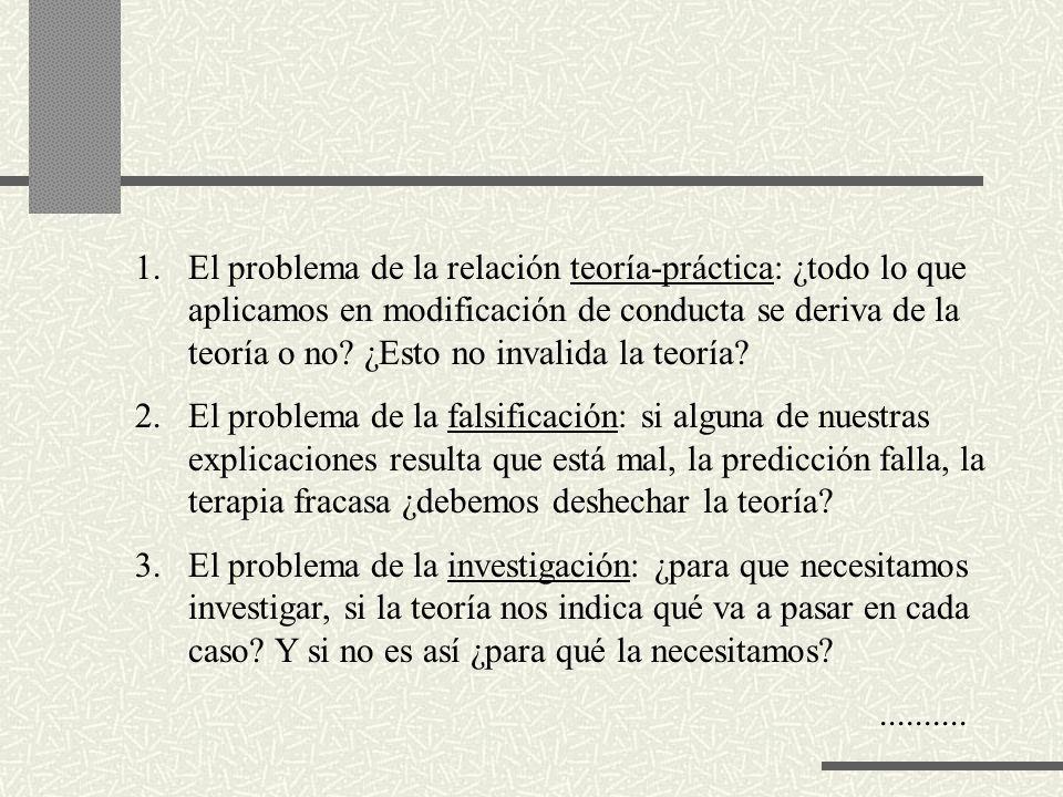 El problema de la relación teoría-práctica: ¿todo lo que aplicamos en modificación de conducta se deriva de la teoría o no ¿Esto no invalida la teoría