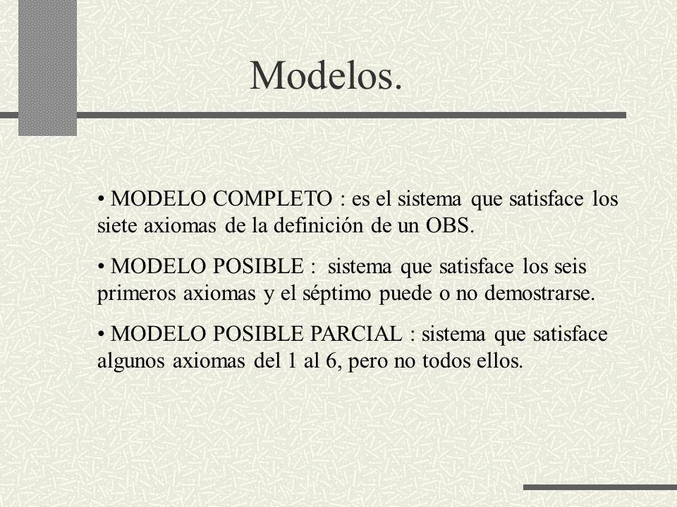 Modelos. MODELO COMPLETO : es el sistema que satisface los siete axiomas de la definición de un OBS.
